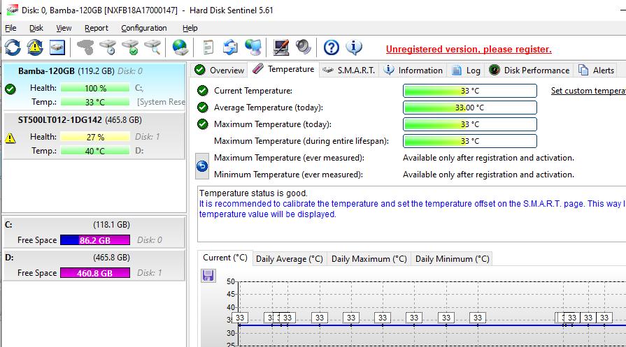 kiểm tra nhiệt độ ổ cứng bằng hard disk sentinel